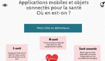 [Infographie Santé connectée] Appli mobiles et objets connectés