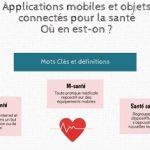[Infographie] Applications mobiles et objets connectés pour la santé : où en est-on ?