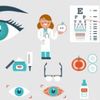 Transformation digitale du secteur de l'optique [ebook]