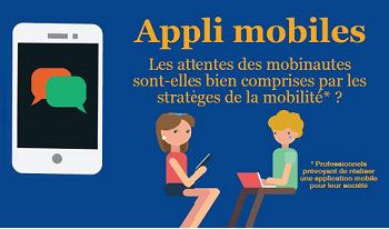 [Infographie] Appli mobiles Métier : ce qu'attendent les utilisateurs