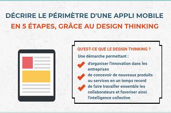 [Infographie] 5 étapes pour décrire le périmètre fonctionnel de votre appli mobile, grâce au Design Thinking